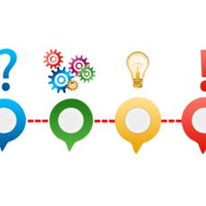 Sozialkompass – Beratung für soziale Anliegen